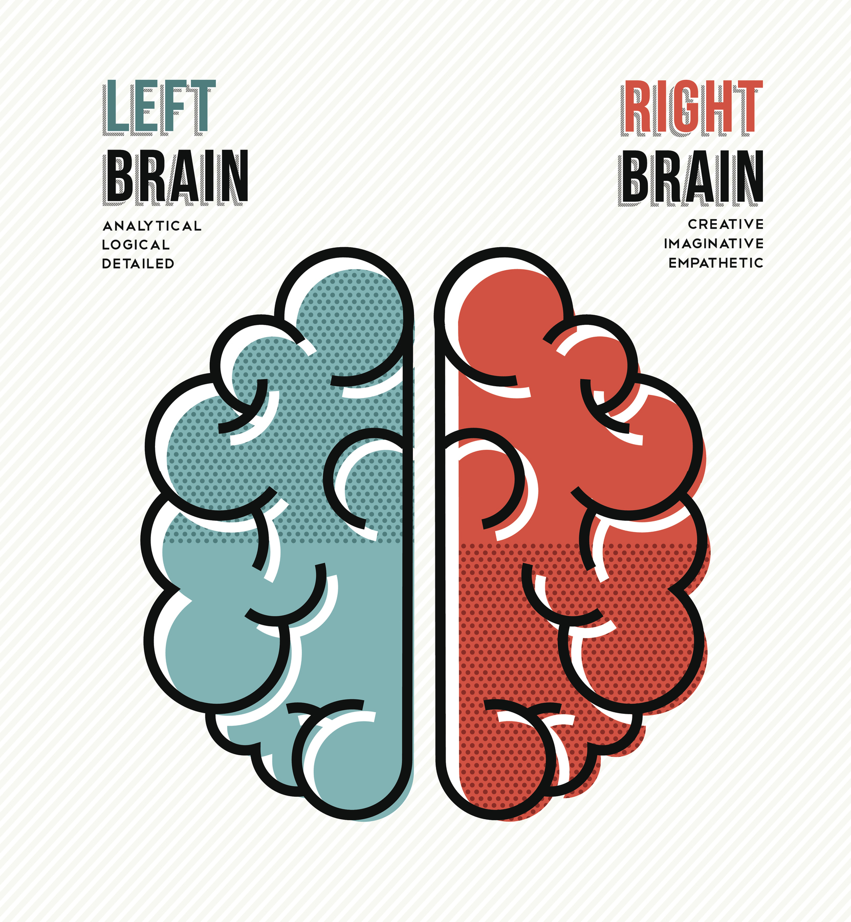 Left and right brain concept poster illustration